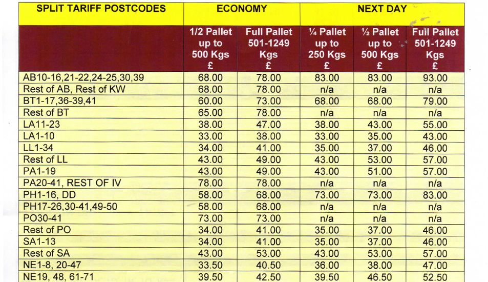 pallet delivery price list